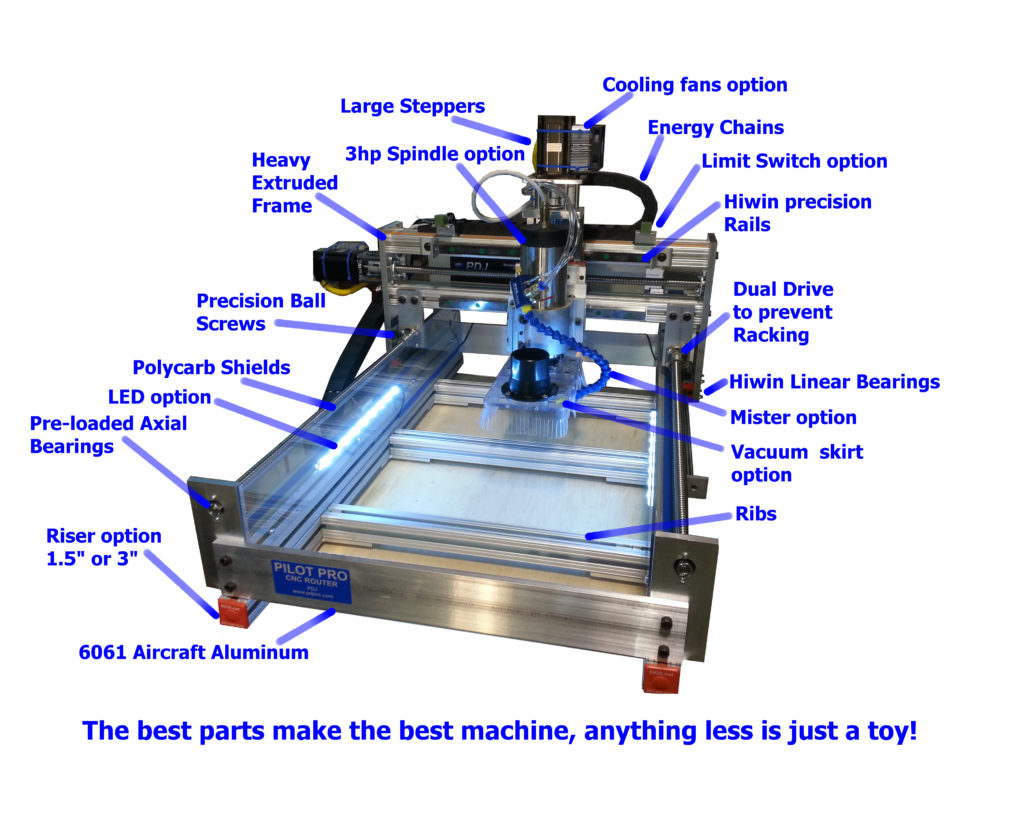 Can You Make Your Own Cnc Machine